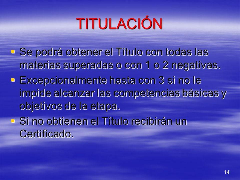 TITULACIÓN Se podrá obtener el Título con todas las materias superadas o con 1 o 2 negativas.