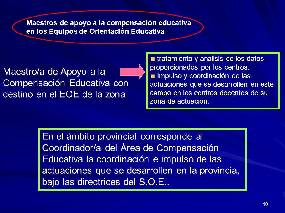 Maestros de apoyo a la compensación educativa en los Equipos de Orientación Educativa