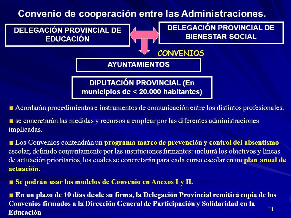 Convenio de cooperación entre las Administraciones.