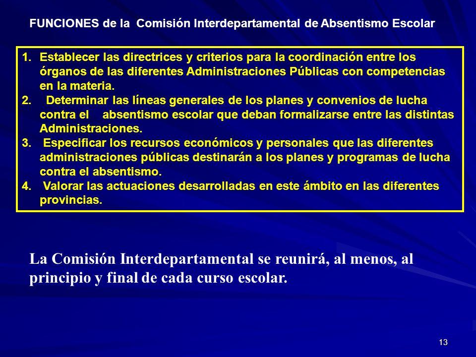 FUNCIONES de la Comisión Interdepartamental de Absentismo Escolar