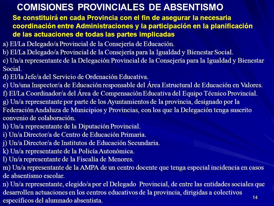 COMISIONES PROVINCIALES DE ABSENTISMO