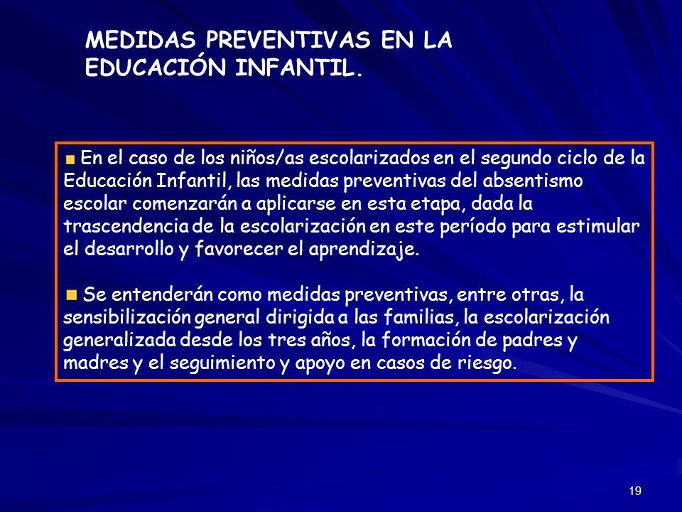 MEDIDAS PREVENTIVAS EN LA EDUCACIÓN INFANTIL.