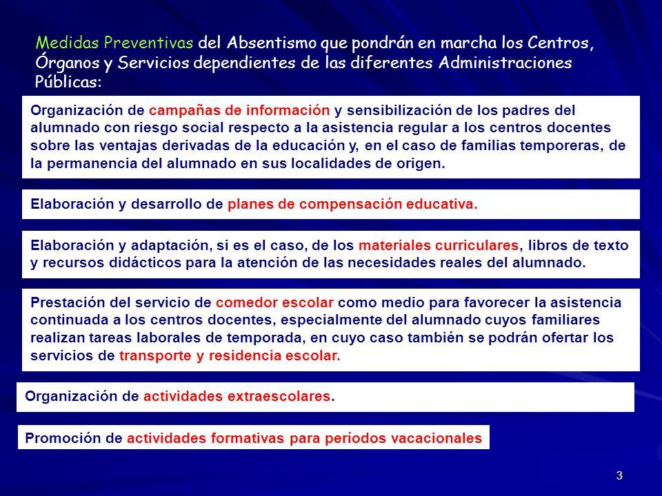 Medidas Preventivas del Absentismo que pondrán en marcha los Centros, Órganos y Servicios dependientes de las diferentes Administraciones Públicas: