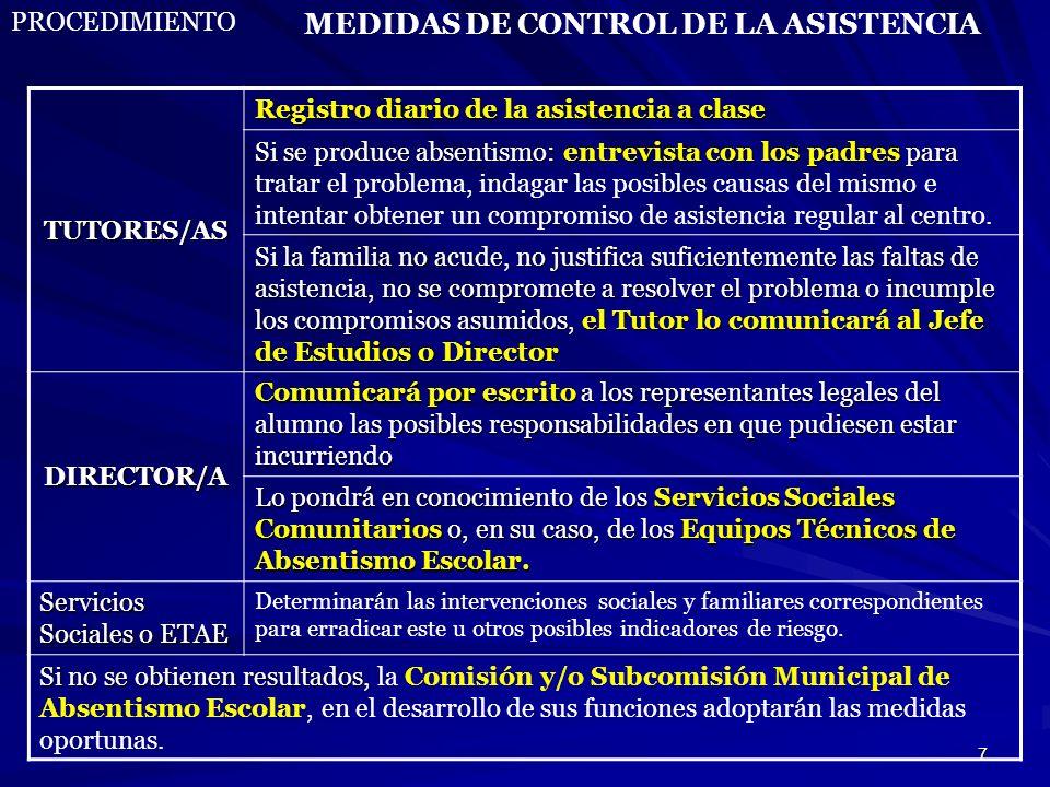 MEDIDAS DE CONTROL DE LA ASISTENCIA
