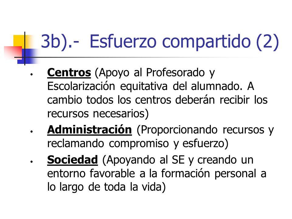 3b).- Esfuerzo compartido (2)