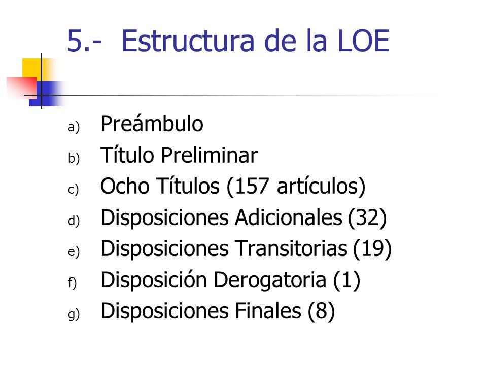 5.- Estructura de la LOE Preámbulo Título Preliminar