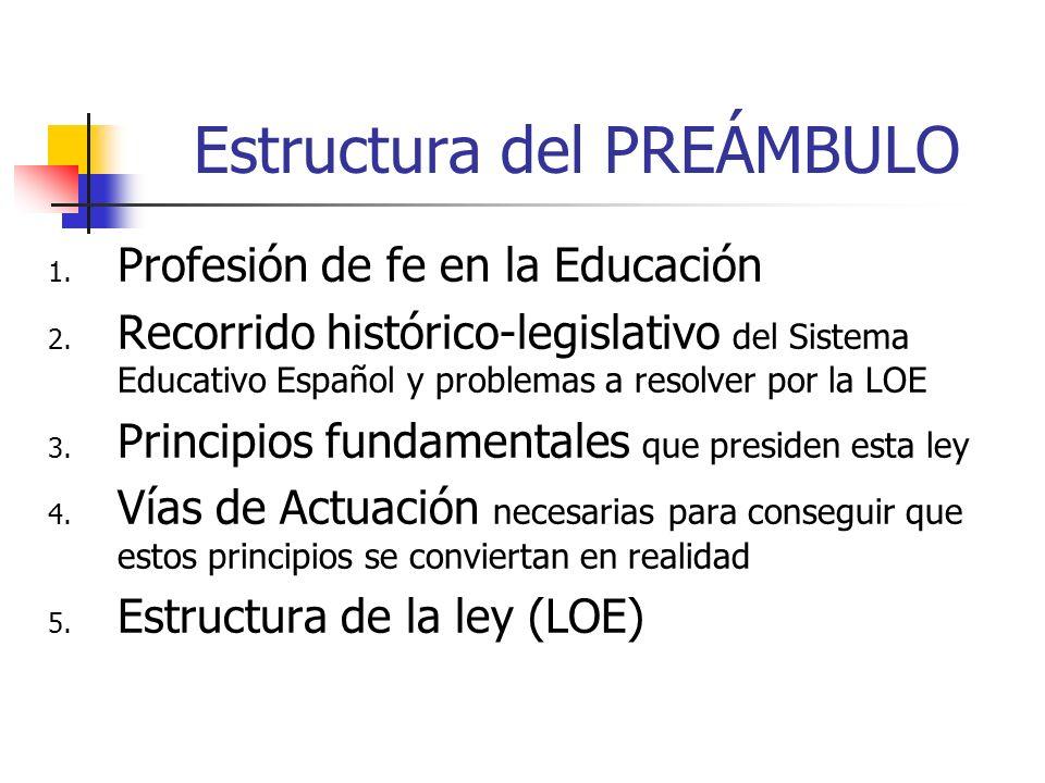 Estructura del PREÁMBULO