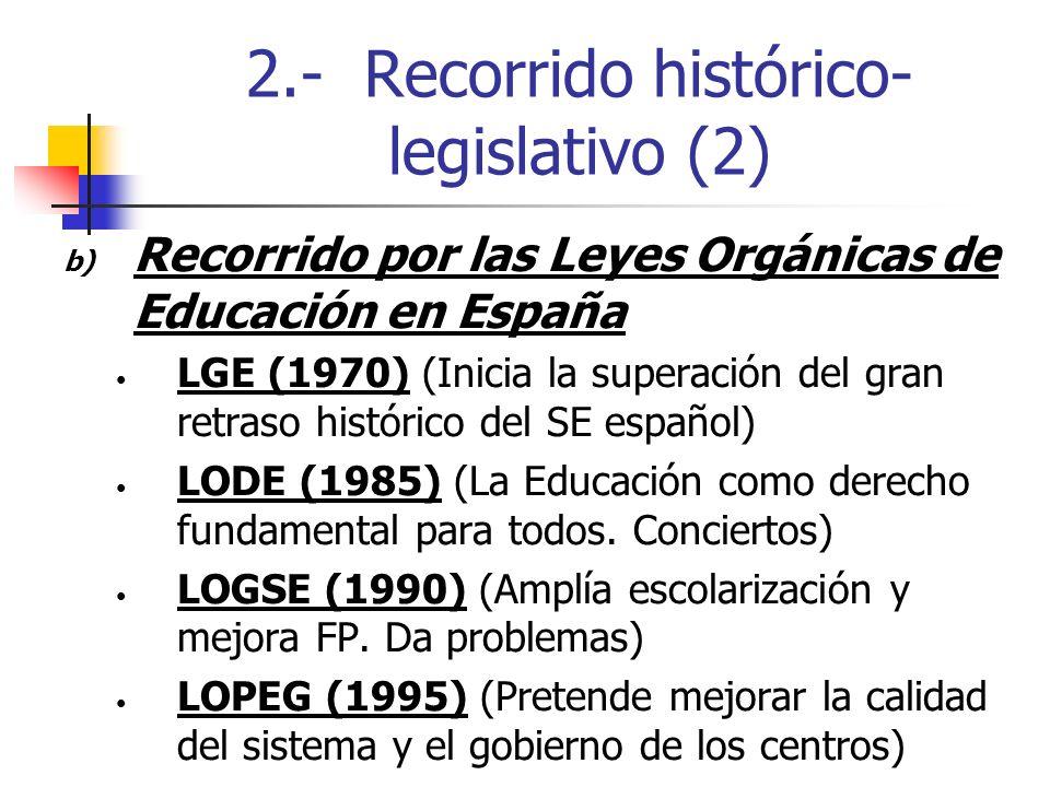2.- Recorrido histórico-legislativo (2)