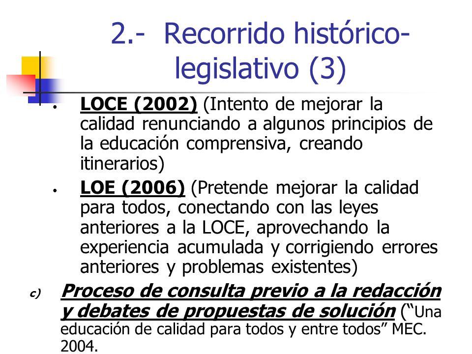 2.- Recorrido histórico-legislativo (3)