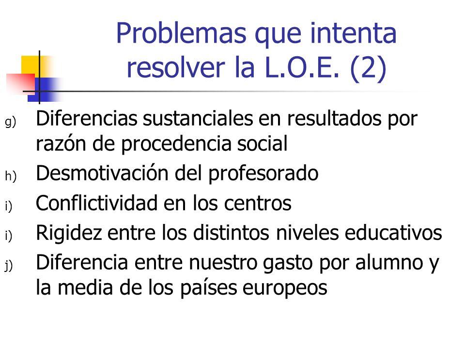 Problemas que intenta resolver la L.O.E. (2)