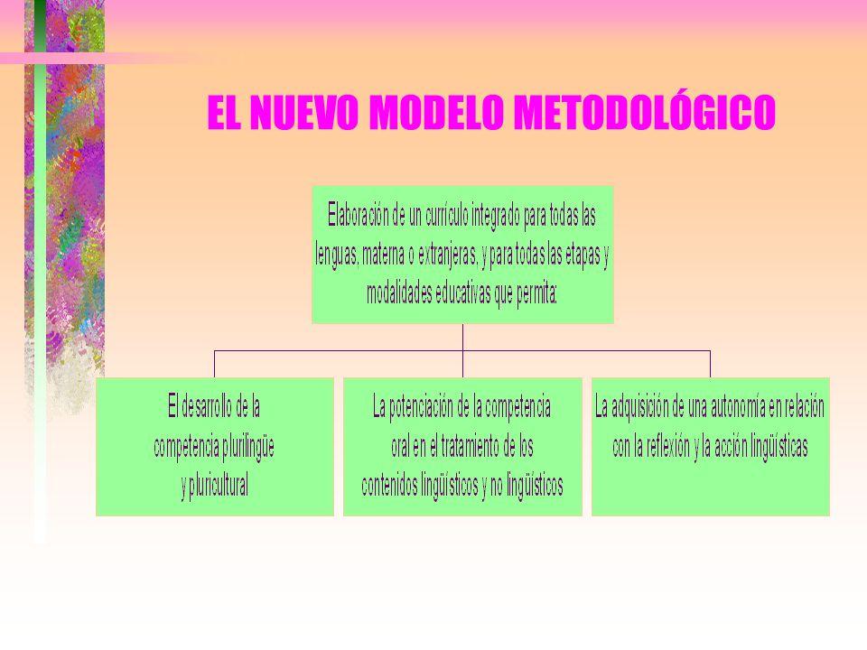 EL NUEVO MODELO METODOLÓGICO