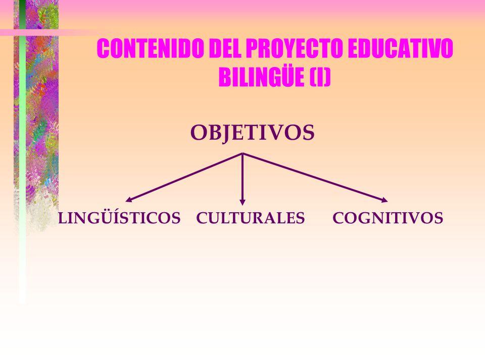 CONTENIDO DEL PROYECTO EDUCATIVO BILINGÜE (I)