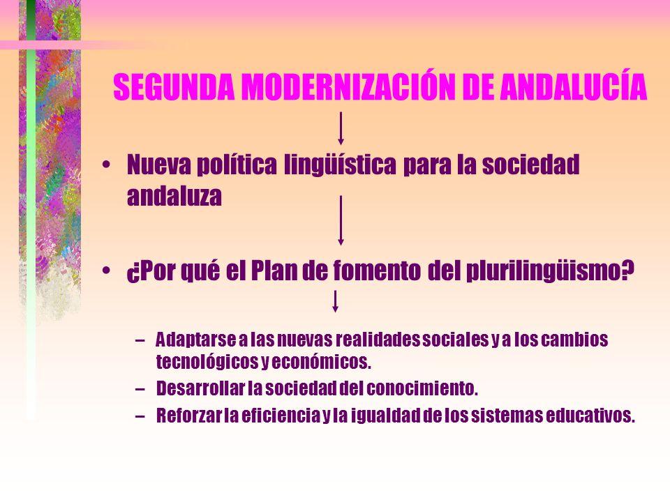 SEGUNDA MODERNIZACIÓN DE ANDALUCÍA