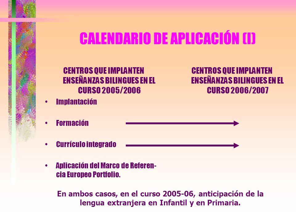 CALENDARIO DE APLICACIÓN (I)