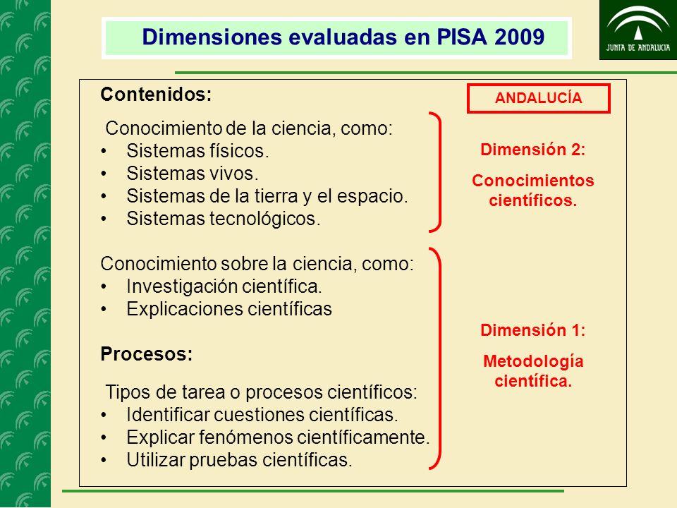 Conocimiento de la ciencia, como: Sistemas físicos. Sistemas vivos.