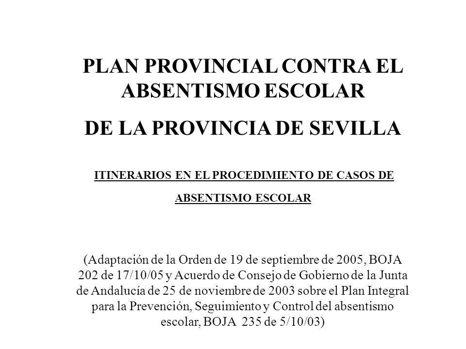 PLAN PROVINCIAL CONTRA EL ABSENTISMO ESCOLAR