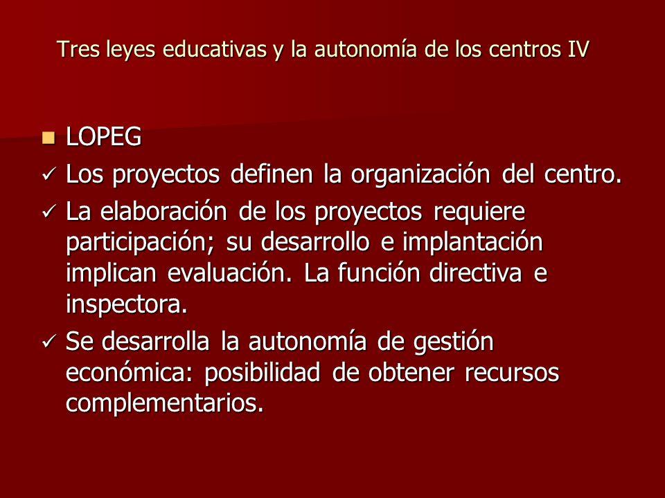 Tres leyes educativas y la autonomía de los centros IV