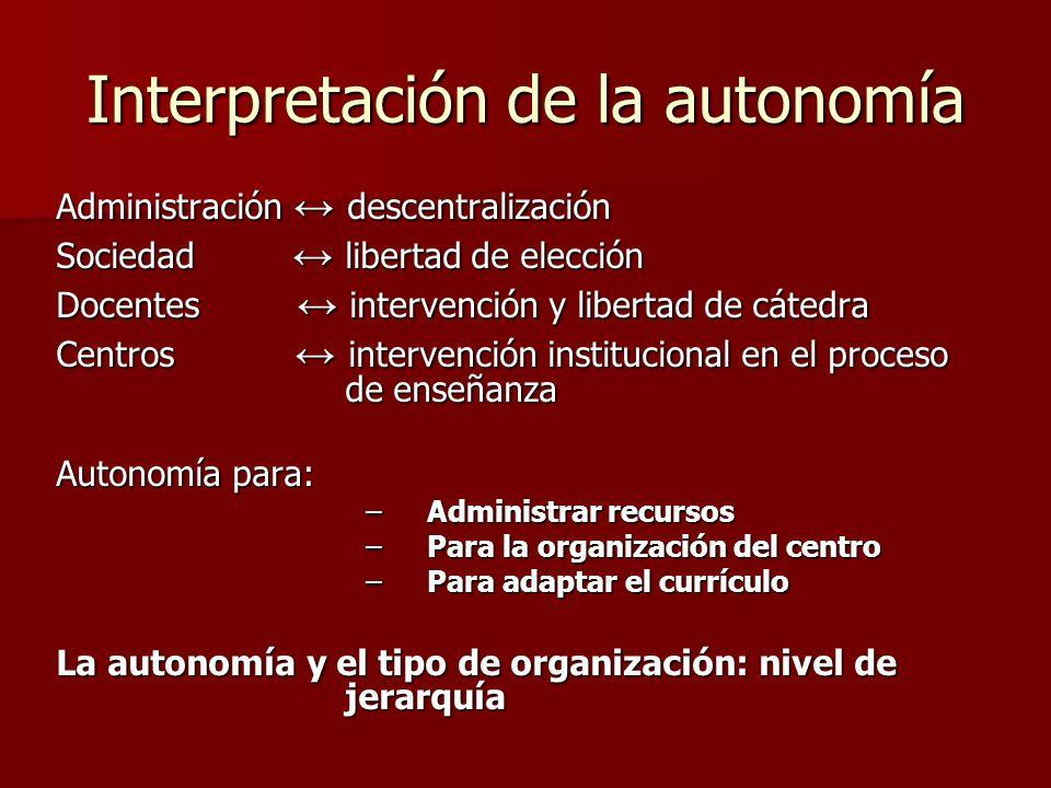 Interpretación de la autonomía
