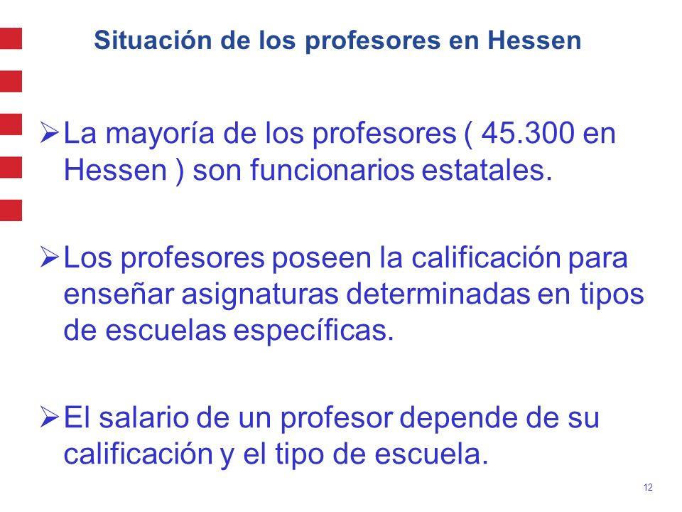 Situación de los profesores en Hessen
