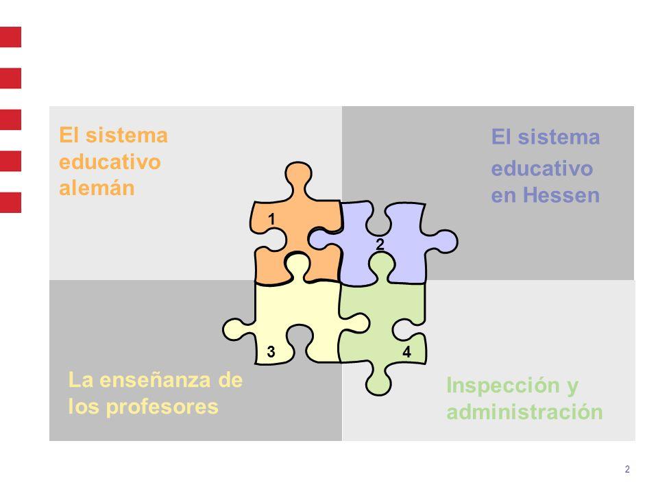 El sistema educativo alemán El sistema educativo en Hessen