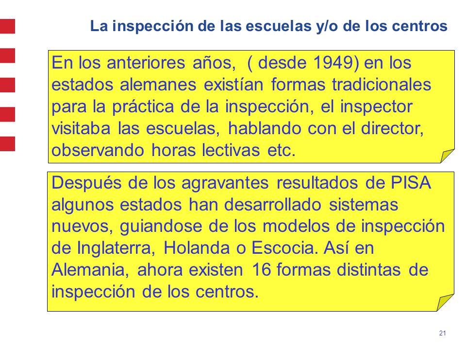 La inspección de las escuelas y/o de los centros