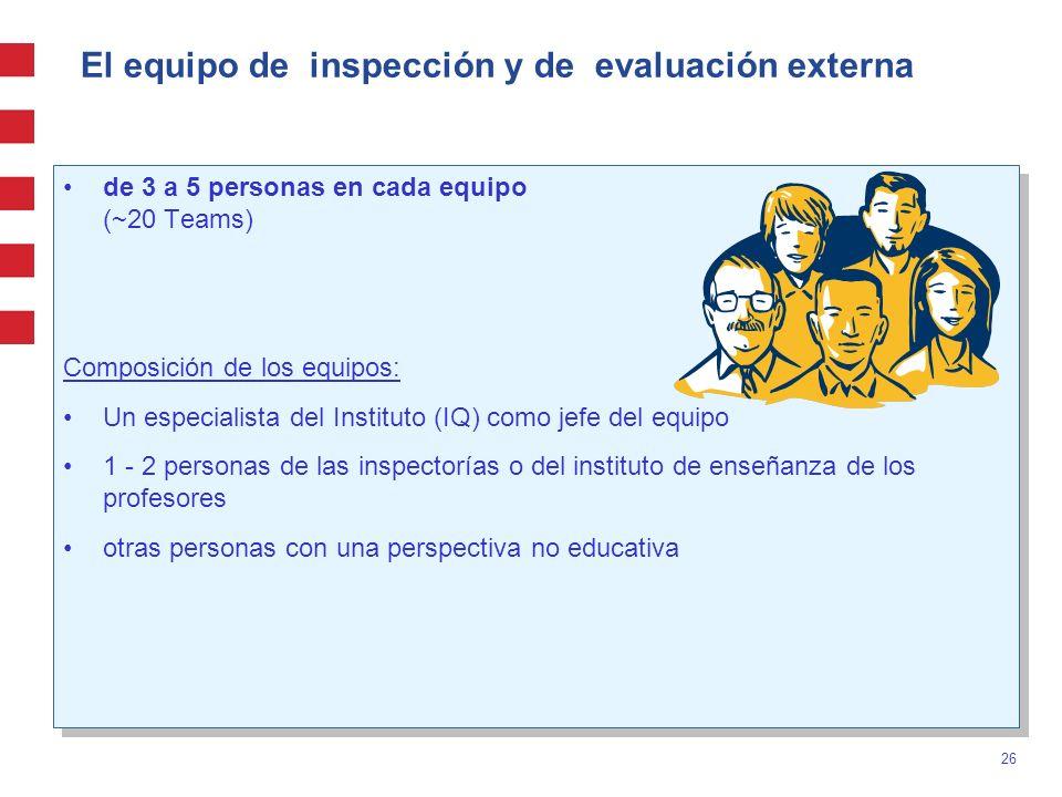 El equipo de inspección y de evaluación externa