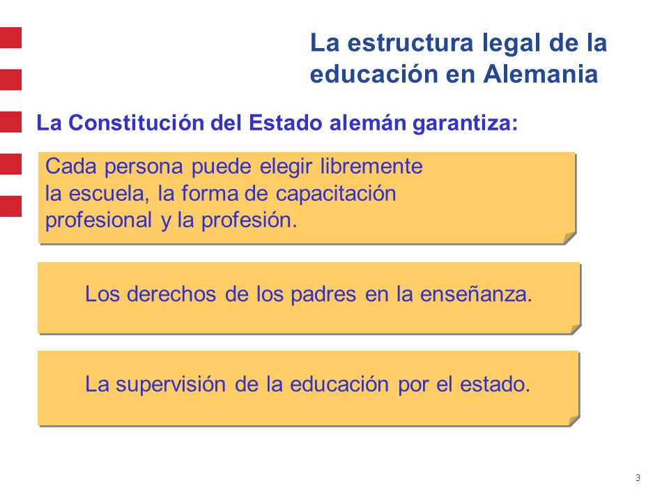 La estructura legal de la educación en Alemania
