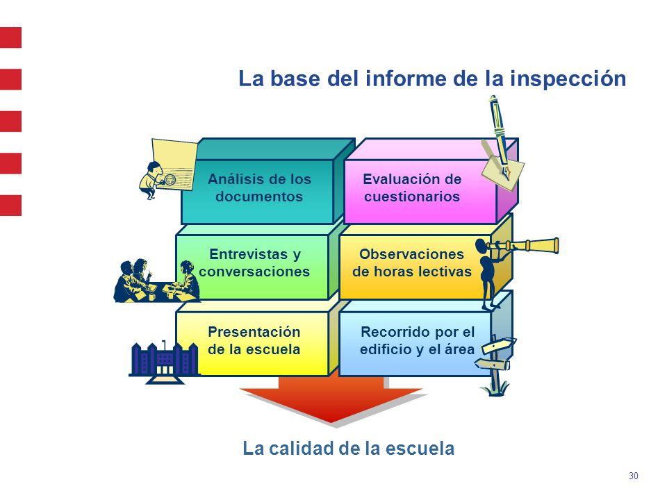 La base del informe de la inspección