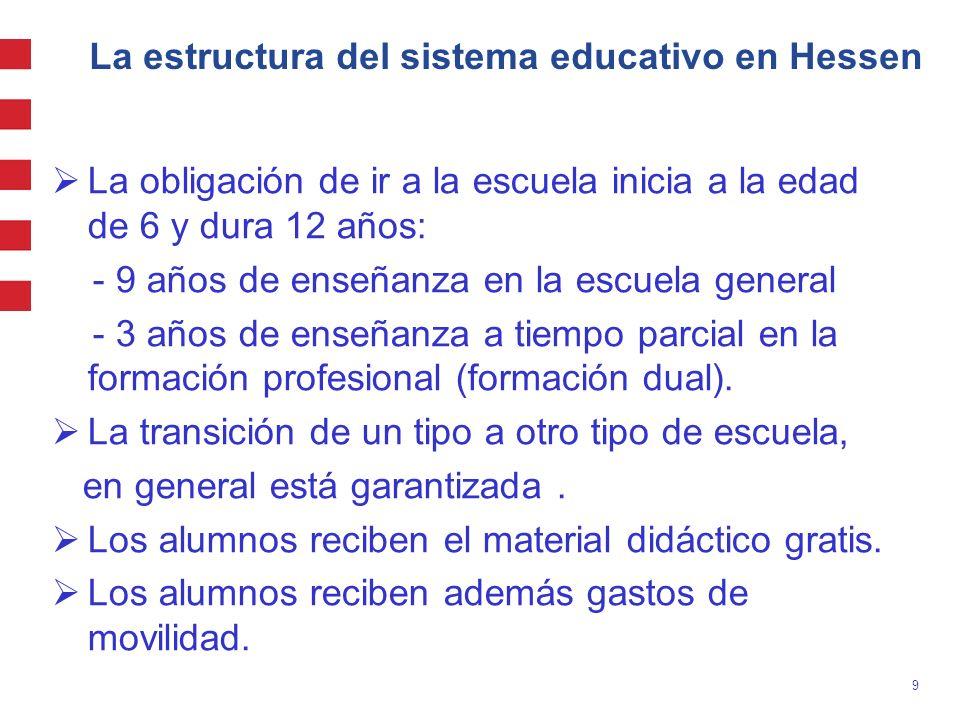 La estructura del sistema educativo en Hessen