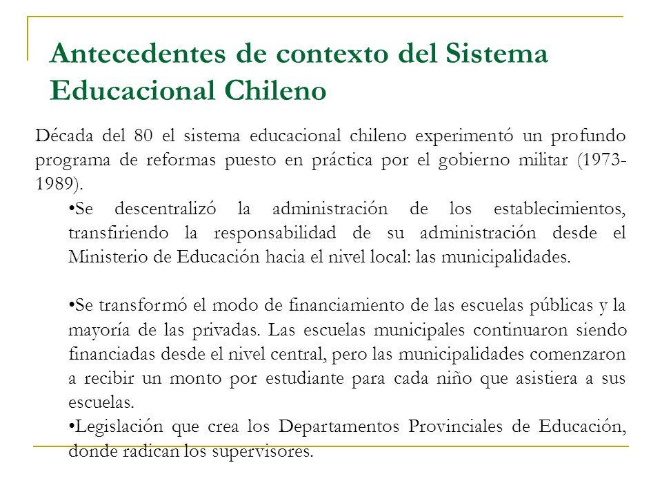 Antecedentes de contexto del Sistema Educacional Chileno