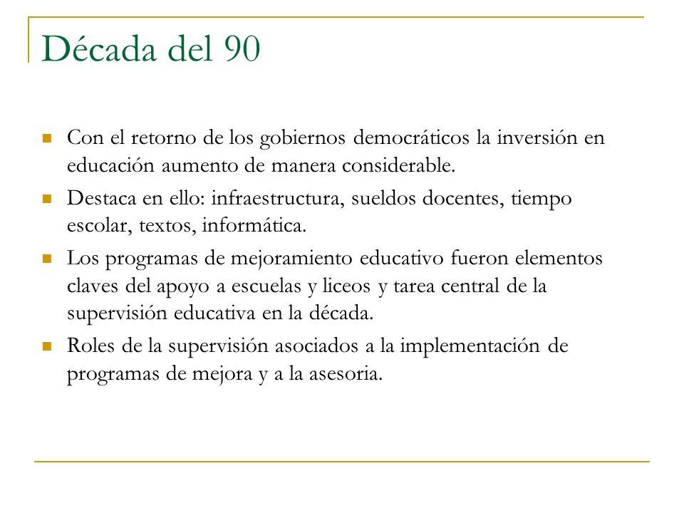 Década del 90 Con el retorno de los gobiernos democráticos la inversión en educación aumento de manera considerable.