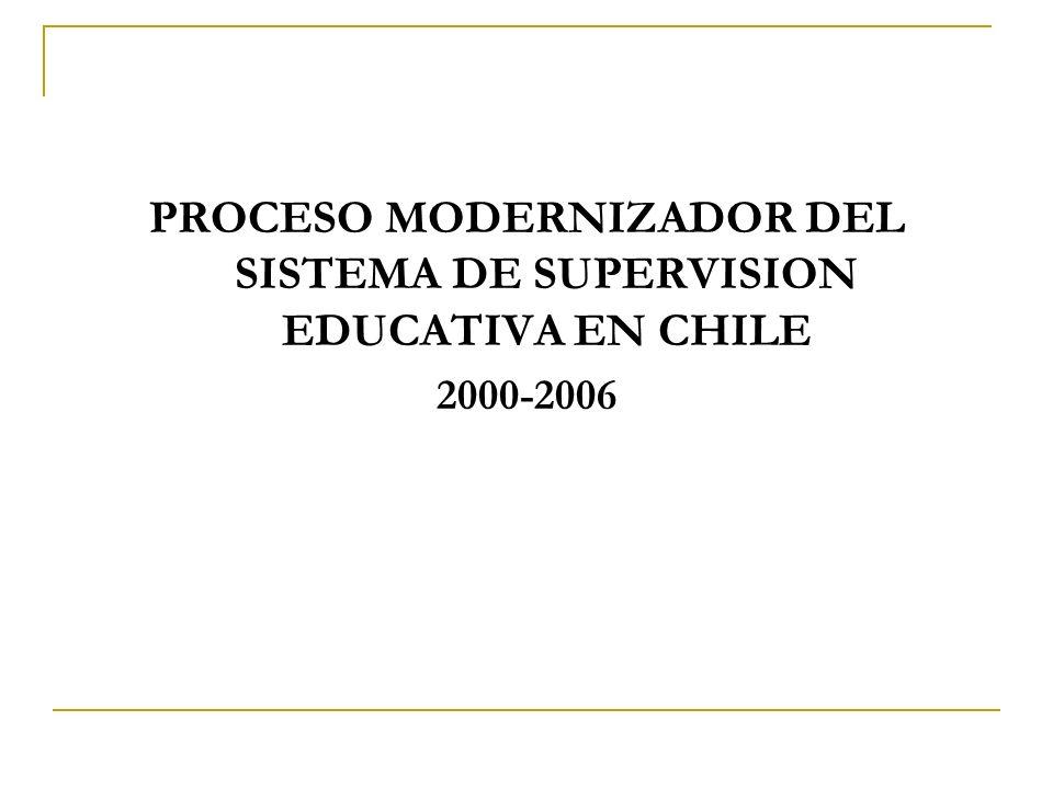 PROCESO MODERNIZADOR DEL SISTEMA DE SUPERVISION EDUCATIVA EN CHILE