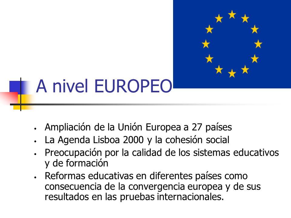 A nivel EUROPEO Ampliación de la Unión Europea a 27 países