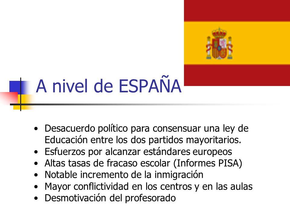 A nivel de ESPAÑA Desacuerdo político para consensuar una ley de Educación entre los dos partidos mayoritarios.