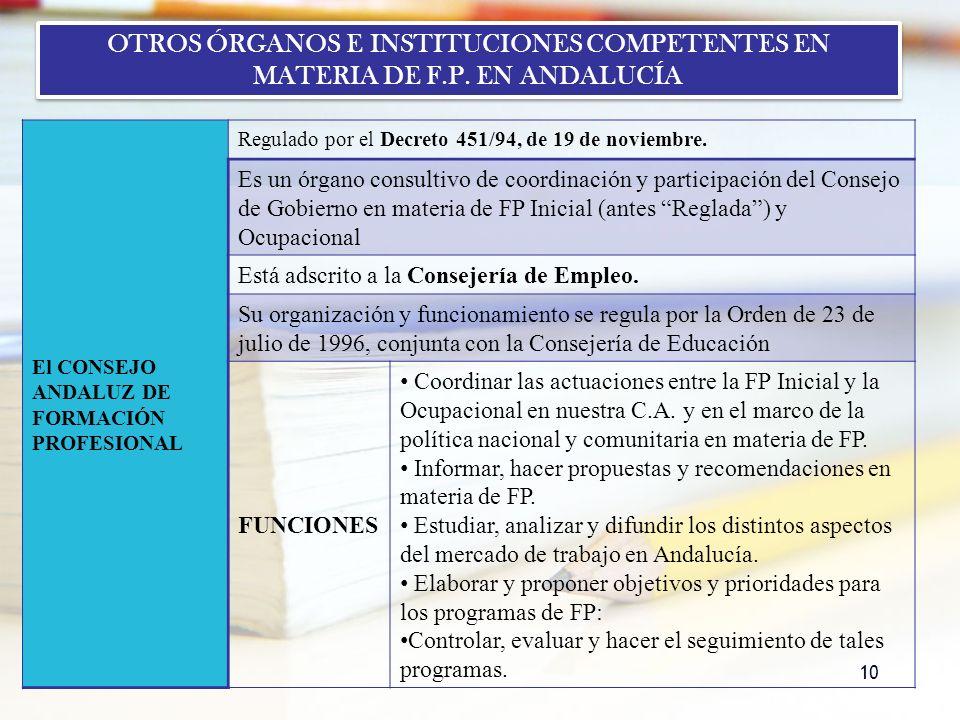 OTROS ÓRGANOS E INSTITUCIONES COMPETENTES EN MATERIA DE F. P