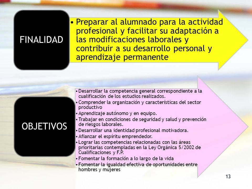 Comprender la organización y características del sector productivo