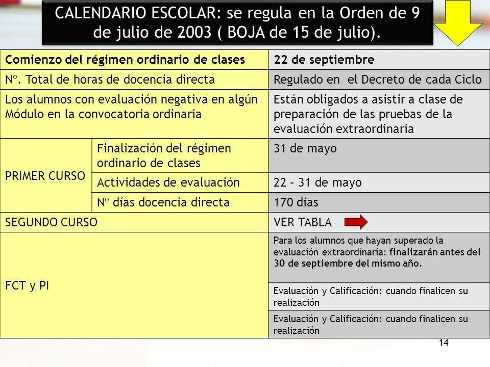 CALENDARIO ESCOLAR: se regula en la Orden de 9 de julio de 2003 ( BOJA de 15 de julio).