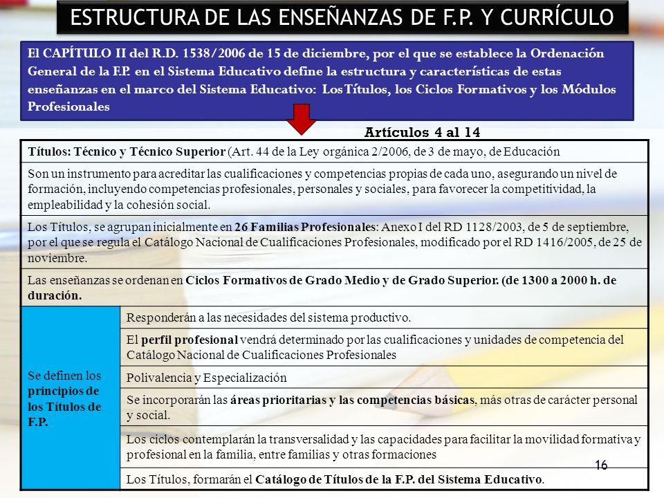 ESTRUCTURA DE LAS ENSEÑANZAS DE F.P. Y CURRÍCULO