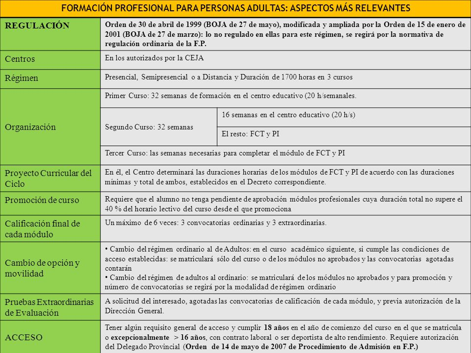 FORMACIÓN PROFESIONAL PARA PERSONAS ADULTAS: ASPECTOS MÁS RELEVANTES