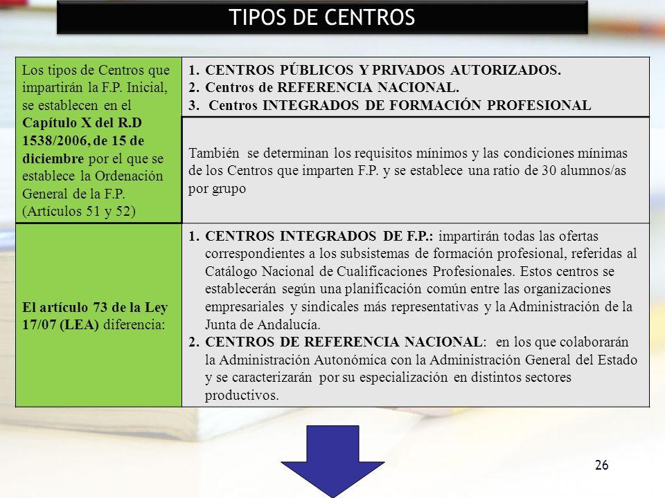 TIPOS DE CENTROS