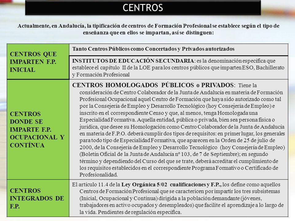 CENTROS CENTROS QUE IMPARTEN F.P. INICIAL