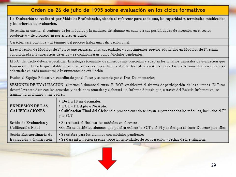 Orden de 26 de julio de 1995 sobre evaluación en los ciclos formativos