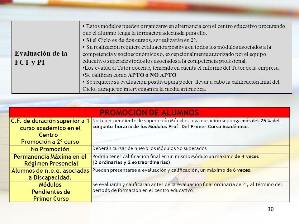 PROMOCIÓN DE ALUMNOS Evaluación de la FCT y PI