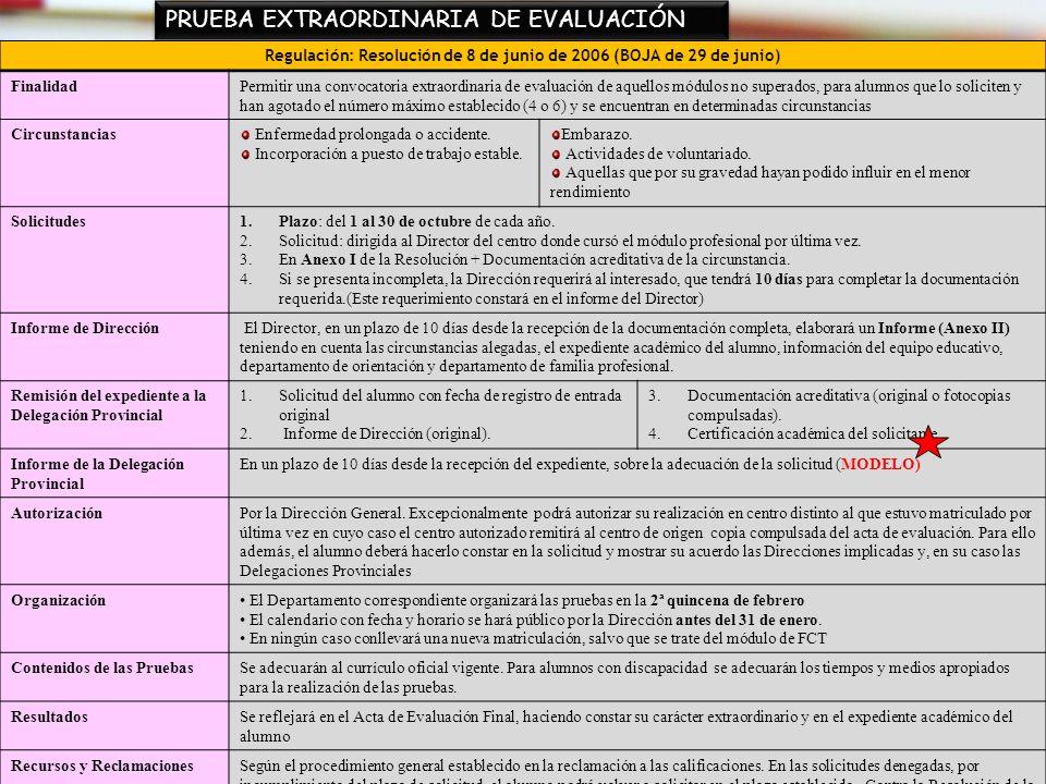 Regulación: Resolución de 8 de junio de 2006 (BOJA de 29 de junio)
