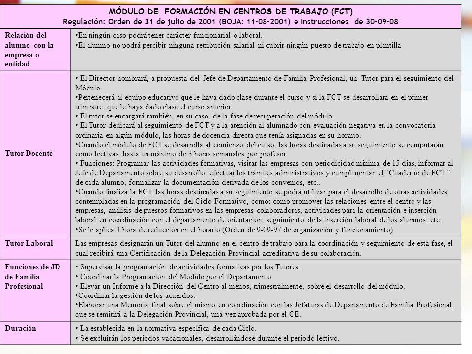 MÓDULO DE FORMACIÓN EN CENTROS DE TRABAJO (FCT)