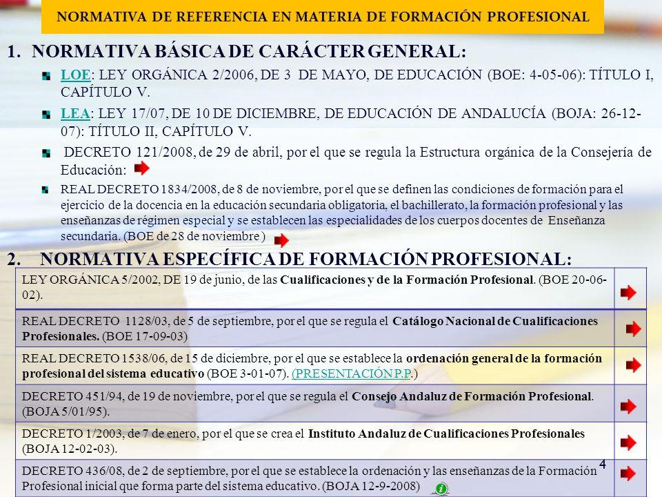 NORMATIVA DE REFERENCIA EN MATERIA DE FORMACIÓN PROFESIONAL