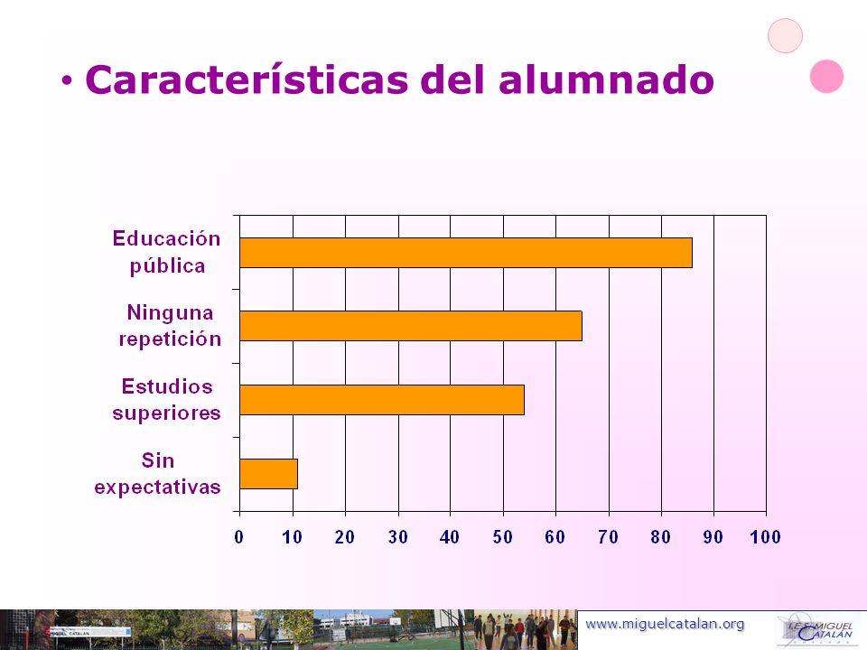 Características del alumnado