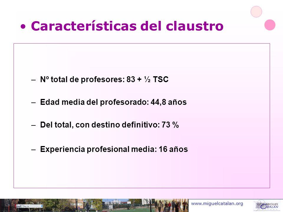 Características del claustro
