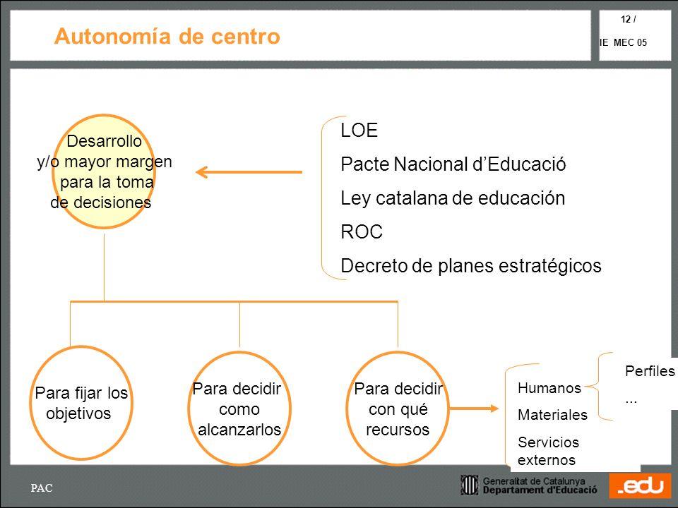 Autonomía de centro LOE Pacte Nacional d'Educació