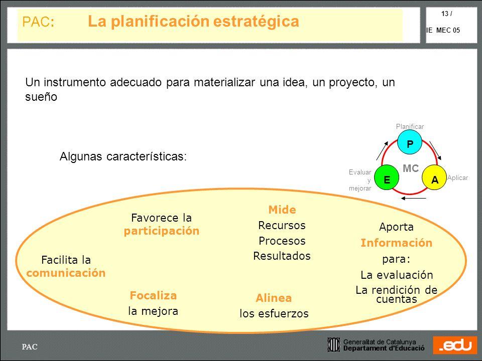 PAC: La planificación estratégica